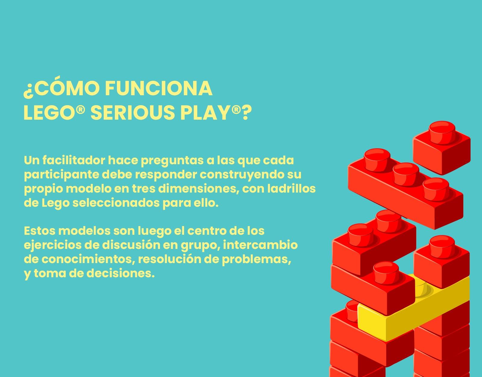 Cómo funciona Lego Serious Play