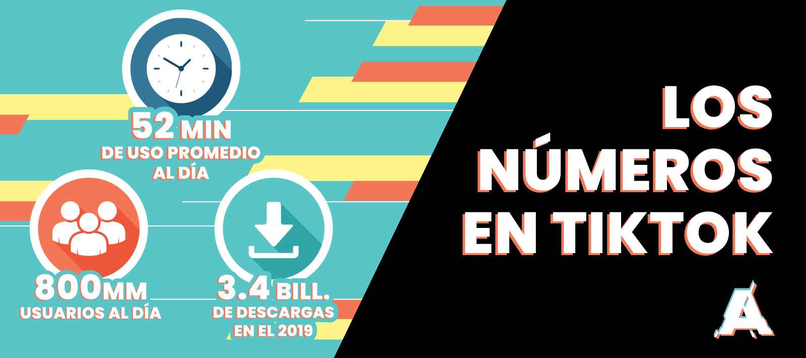 Los números en publicidad TikTok