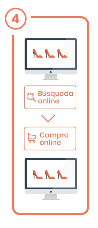 experiencia de compra -100 online-