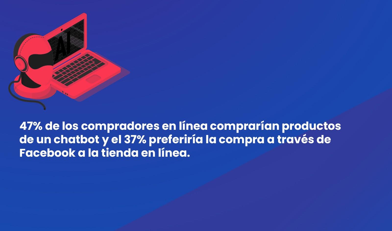 E-Commerce 2020 Chatbot